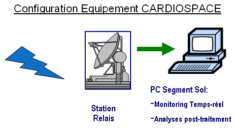 equipement_Cardiospace2.png